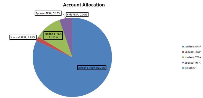Dividend Growth Investing Finance Blog Canada Jordan Maas