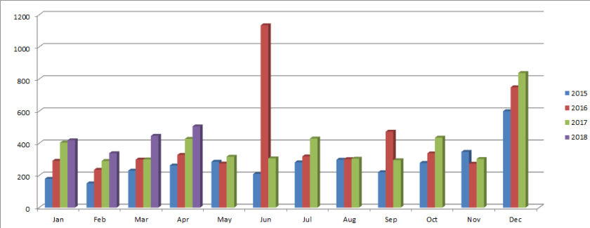dividends monthly blog personal finance winnipeg canada jordan maas