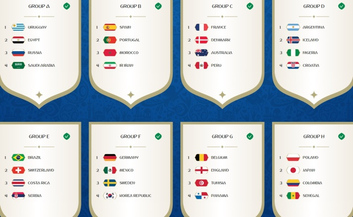 World Cup Groups predictions Soccer football