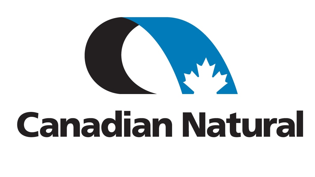 Canadian Natural Stock Review